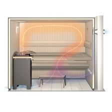 Heat and air circulation with CIRCOTHERM